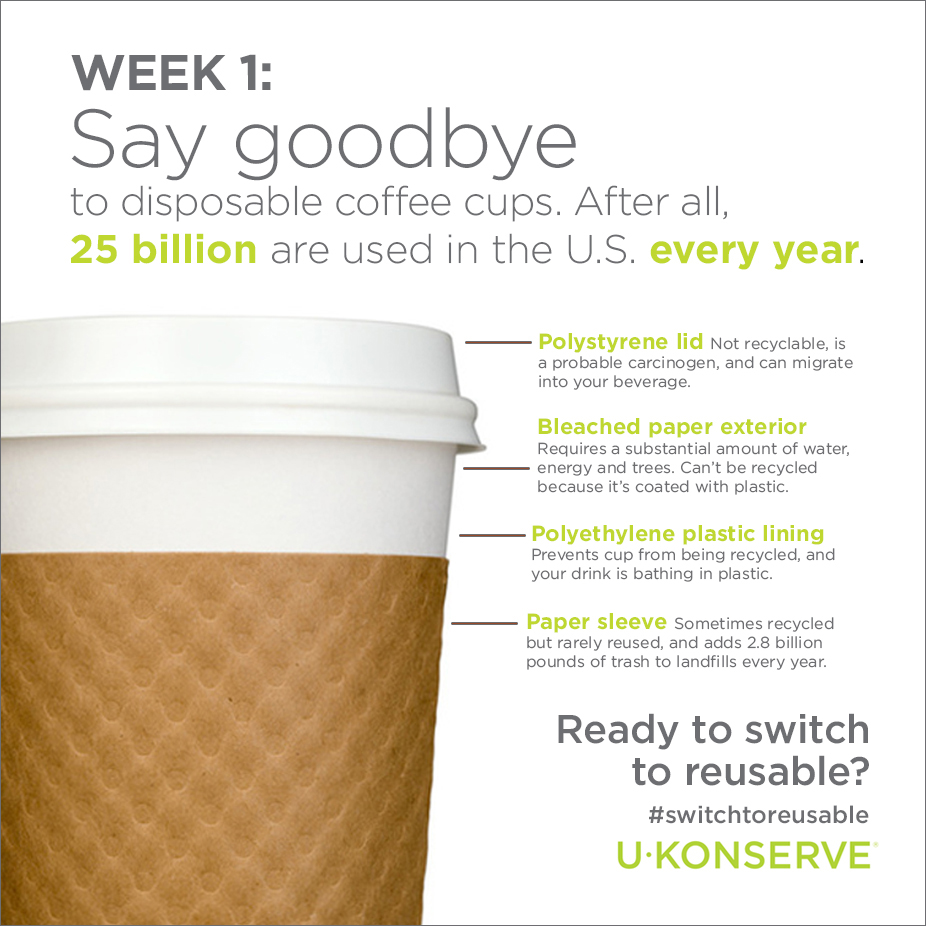 disposable coffee cup facts
