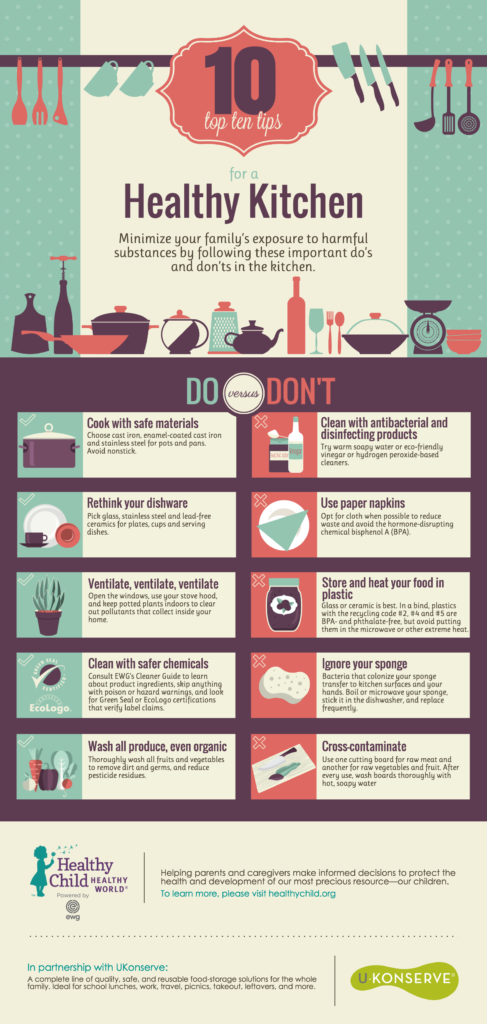 Top-10-Tips-for-a-Healthy-Kitchen