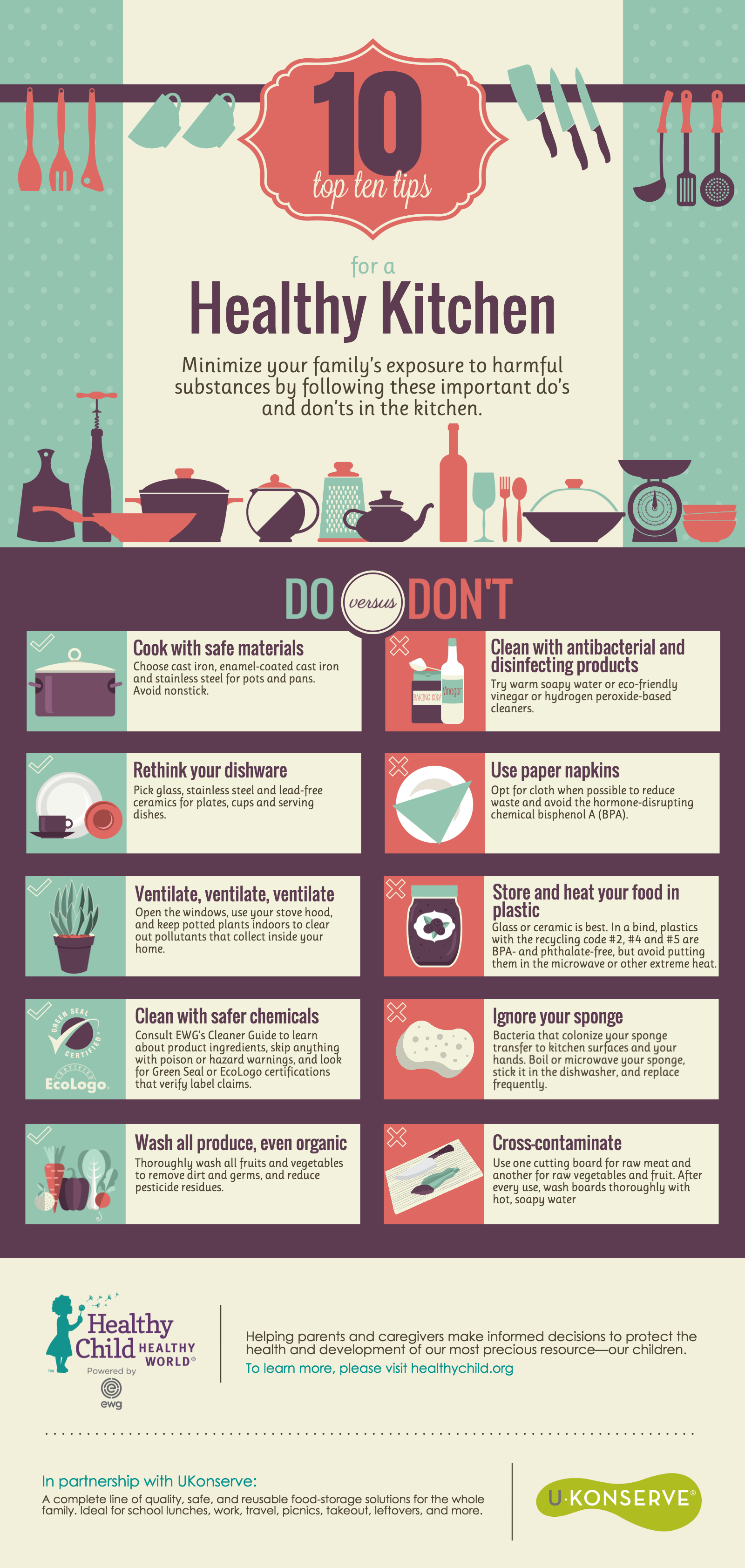 Top 10 Tips for a Healthy Kitchen